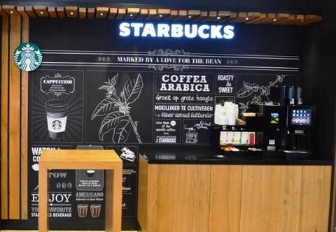 """an exploration of the business of starbucks The starbucks foundation has a 20-year the starbucks foundation 2017 """"opportunity for all career readiness and career exploration opportunities for girls."""